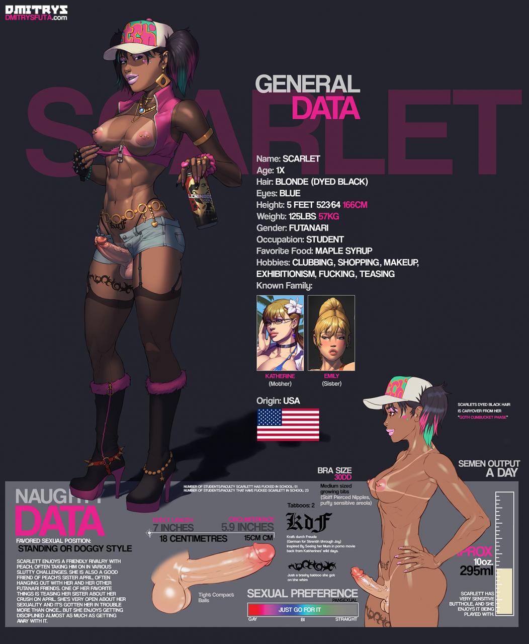 scarlet-profile-v1-fin