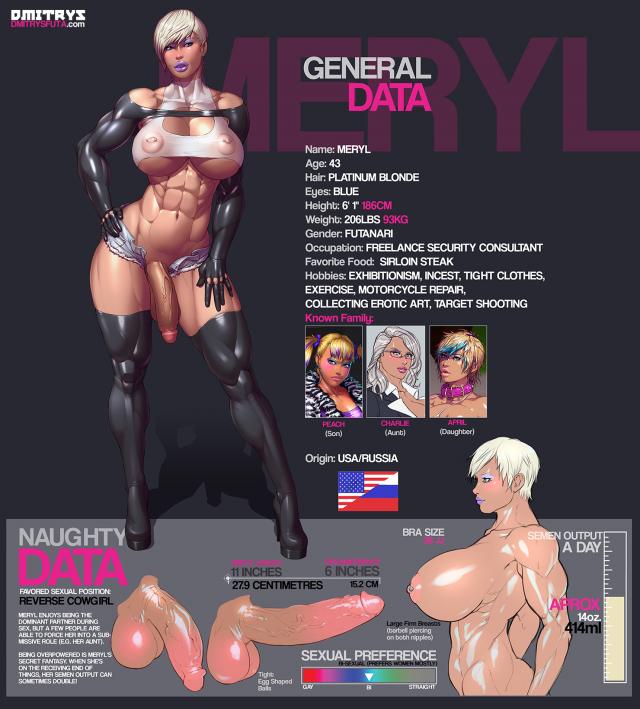 Meryl Profile